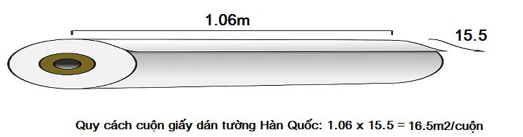 Giấy dán tường Trung Quốc cao cấp là các thông số giống với hàng của Hàn Quốc